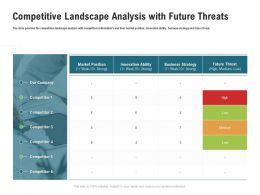 Competitive Landscape Analysis With Future Threats M3349 Ppt Powerpoint Presentation Deck