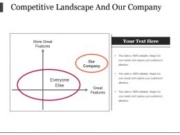 Competitive Landscape And Our Company Powerpoint Templates
