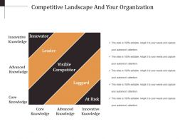 Competitive Landscape And Your Organization Powerpoint Graphics