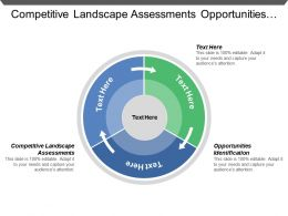 Competitive Landscape Assessments Opportunities Identification Price Discovery Research