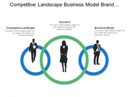 Competitive Landscape Business Model Brand Perception Brand Position
