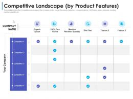 Competitive Landscape By Product Features Convertible Debt Financing Ppt Icons