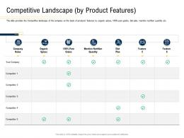 Competitive Landscape By Product Features Convertible Securities Funding Pitch Deck Ppt Powerpoint Styles