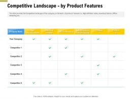 Competitive Landscape By Product Features Pitch Deck Raise Funding Pre Seed Money Ppt Designs