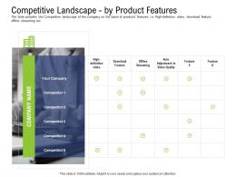 Competitive Landscape By Product Features Pre Seed Capital Ppt Mockup