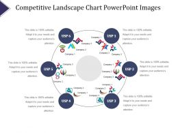 Competitive Landscape Chart Powerpoint Images