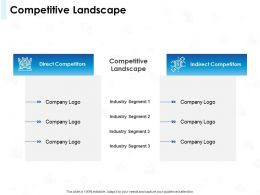 Competitive Landscape Company Logo Ppt Powerpoint Presentation Infographics