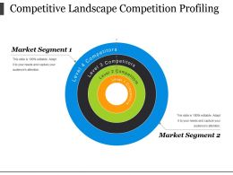 Competitive Landscape Competition Profiling Powerpoint Layout