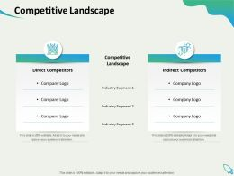 Competitive Landscape Competitive Landscape Company Ppt Presentation Layout