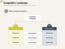 Competitive Landscape Competitors Ppt Powerpoint Presentation Show