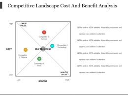 Competitive Landscape Cost And Benefit Analysis Powerpoint Presentation Examples
