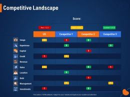 Competitive Landscape Credit Ppt Powerpoint Presentation Outline Icons