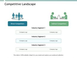Competitive Landscape Direct Competitors Ppt Powerpoint Presentation File Outline