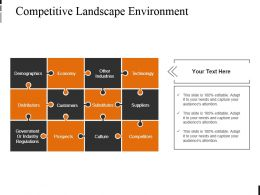 Competitive Landscape Environment Powerpoint Presentation Templates