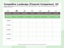 Competitive Landscape Financial Comparison App Download Ppt Powerpoint Presentation Backgrounds