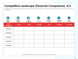 Competitive Landscape Financial Comparison Number Of Users Ppt Powerpoint Presentation Show
