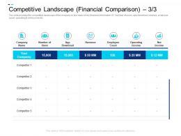 Competitive Landscape Financial Comparison Revenue Equity Crowdsourcing Pitch Deck Ppt Inspiration Clipart