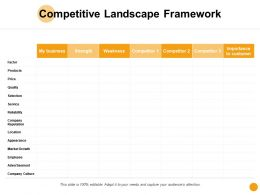 Competitive Landscape Framework Business Ppt Powerpoint Presentation Icon Skills