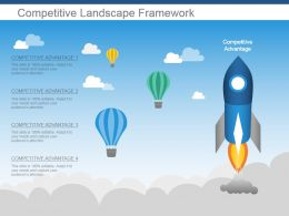 Competitive Landscape Framework Powerpoint Slide Rules
