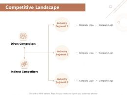 Competitive Landscape Industry Segment Ppt Powerpoint Presentation Styles Inspiration