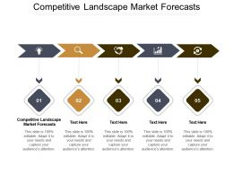 Competitive Landscape Market Forecasts Ppt Powerpoint Presentation File Format Ideas Cpb