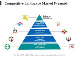 Competitive Landscape Market Pyramid Powerpoint Slide Background Designs
