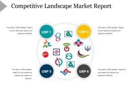 Competitive Landscape Market Report Powerpoint Slide Background Image