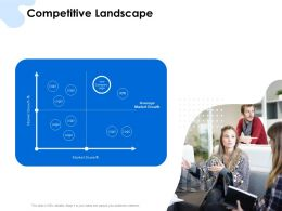 Competitive Landscape Market Share Ppt Powerpoint Presentation Slides Graphic
