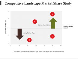 Competitive Landscape Market Share Study Powerpoint Slide Background Picture