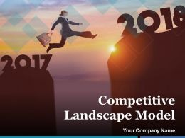 Competitive Landscape Model Powerpoint Presentation Slides