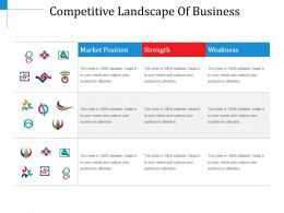 Competitive Landscape Of Business Powerpoint Slide Deck