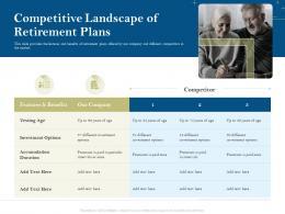 Competitive Landscape Of Retirement Plans Pension Plans Ppt Ideas