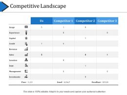Competitive Landscape Powerpoint Slide Clipart