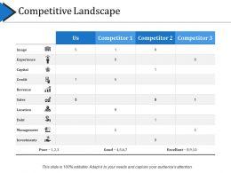 Competitive Landscape Powerpoint Slide Clipart