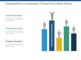 Competitive Landscape Powerpoint Slide Show