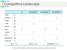 Competitive Landscape Ppt Inspiration Tips