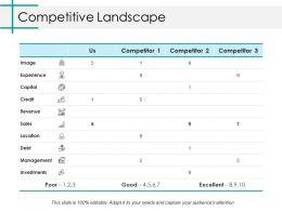 Competitive Landscape Ppt Inspiration Tips