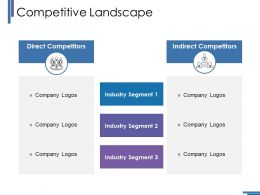 Competitive Landscape Ppt Layouts Slide