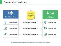 Competitive Landscape Ppt Picture