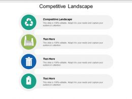 Competitive Landscape Ppt Powerpoint Presentation File Guidelines Cpb