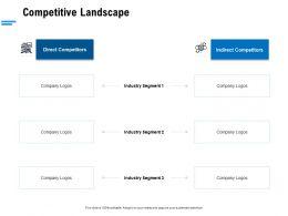 Competitive Landscape Ppt Powerpoint Presentation Portfolio Gridlines
