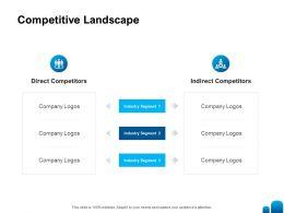 Competitive Landscape Ppt Powerpoint Presentation Show Graphic Images