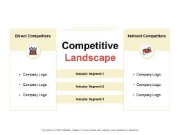 Competitive Landscape Ppt Powerpoint Presentation Show Skills