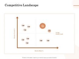 Competitive Landscape Ppt Powerpoint Presentation Styles Professional