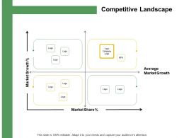 Competitive Landscape Ppt Powerpoint Presentation Visual Aids Infographics