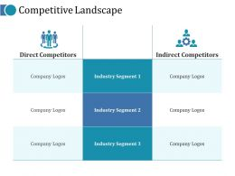 Competitive Landscape Ppt Professional Graphic Tips
