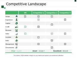 Competitive Landscape Ppt Sample File