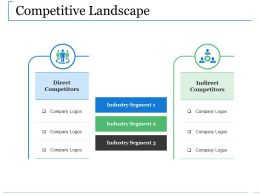 Competitive Landscape Ppt Show Skills