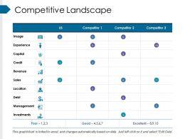 Competitive Landscape Ppt Slide Templates
