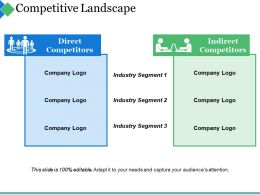 Competitive Landscape Ppt Summary Deck